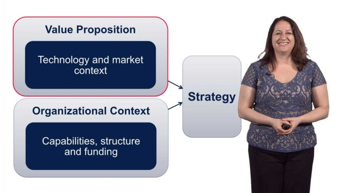 Business Concepts for Biomedical Scientists: Business Strategy